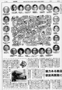 39年前1982年中日新聞記事 浜北駅周辺二俣街道の紹介記事左側