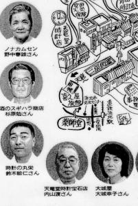 1982年中日新聞わが町「旧浜北市貴布祢二俣街道記事」天竜堂